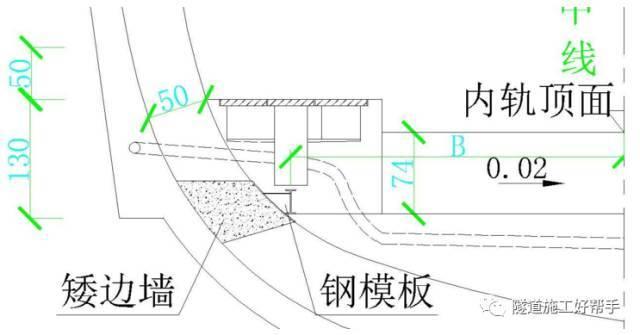 隧道矮边墙施工技术交底