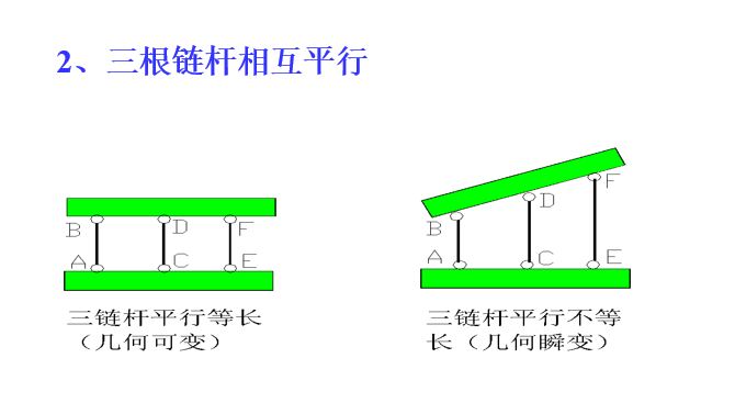 结构力学自由度计算_18