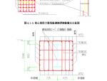 中建绿地中心超高层地下室混凝土结构施工方案(共99页)