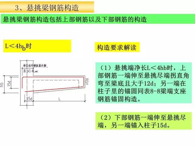 资料员之梁标准构造详图的识图_14