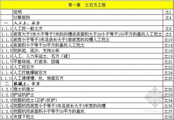 [江苏]2014年最新建设工程计价表