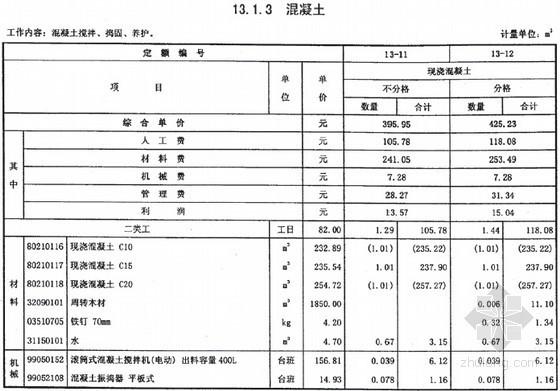 [江苏]2014版建筑与装饰工程计价定额(下册635页)