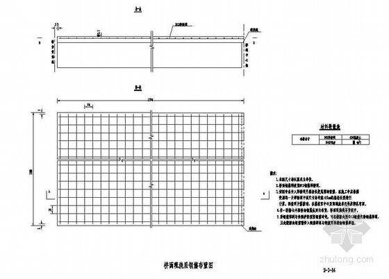 3×16m预应力简支空心板桥面现浇层钢筋布置节点详图设计