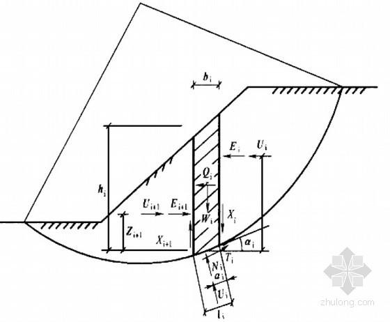 边坡工程治理技术全套课程讲义(380页)