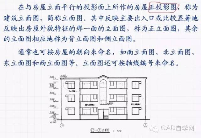 建筑立面图、剖面图基础理论一览_2