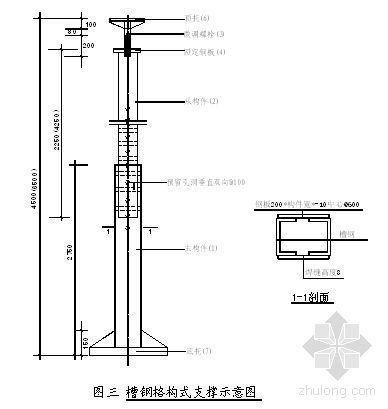 青岛某商务楼后浇带支模及混凝土浇筑施工方案(带附图)
