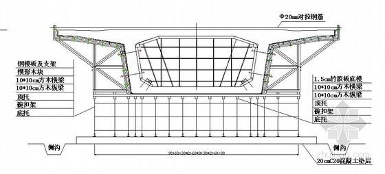 [甘肃]大桥现浇箱梁支架专项施工方案(2012)