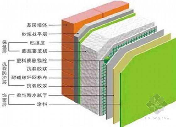 住宅工程质量通病专项治理技术措施(PPT 142页)