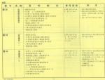 05ZJ001中南标(建筑构造用料做法)