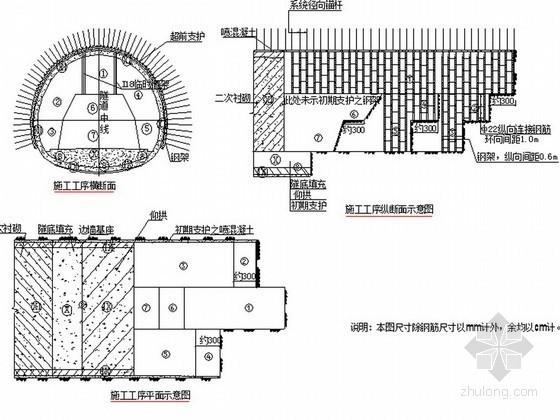 隧道工程环形开挖预留核心土法及台阶法施工作业指导书