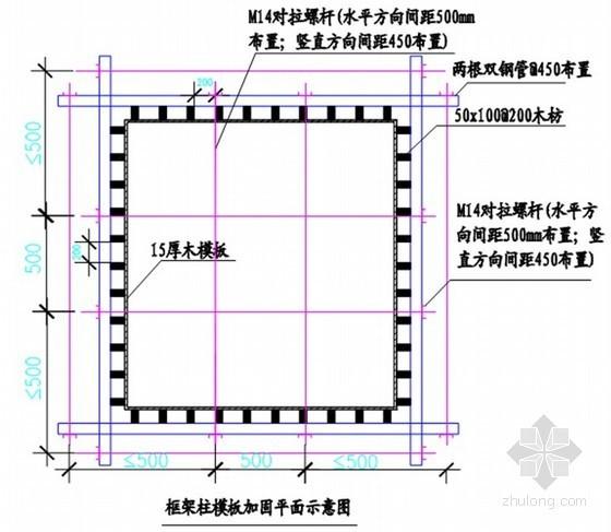 [重庆]地下室及裙房模板工程施工(高强履木模板)