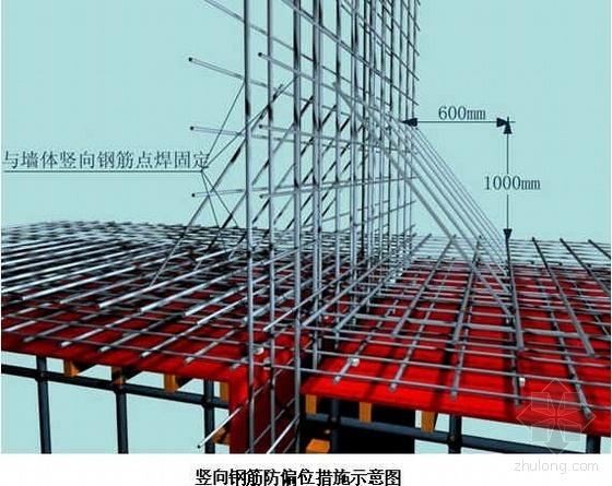 安徽某体育中心施工组织设计(黄山杯 鲁班奖 钢网壳屋面)