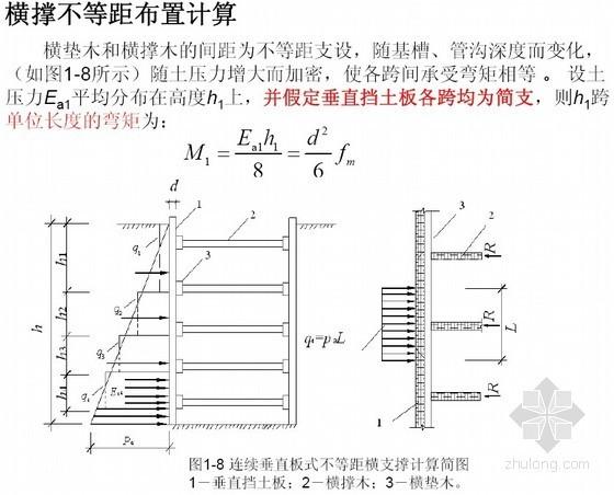 危险性较大工程施工方案计算规则培训(中建)