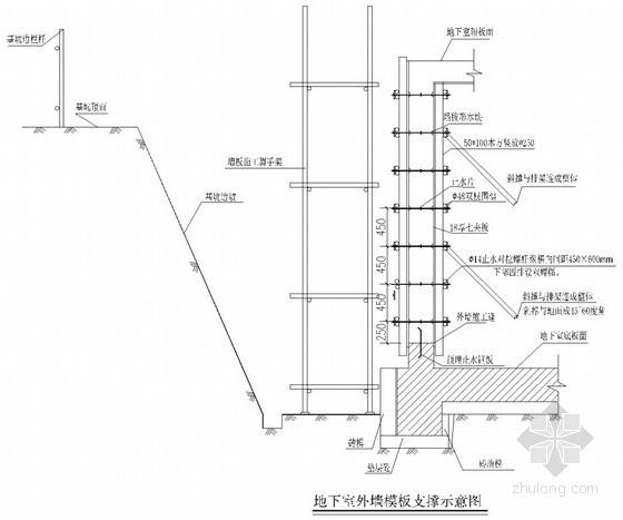 [天津]住宅楼地下室胶合板模板施工方案