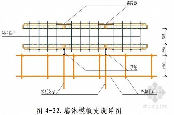 某火车站站房主体钢筋、模板、混凝土工程施工方案