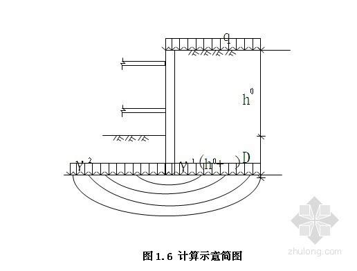 [江苏]地铁综合楼深基坑支护结构计算书(SMW工法桩)