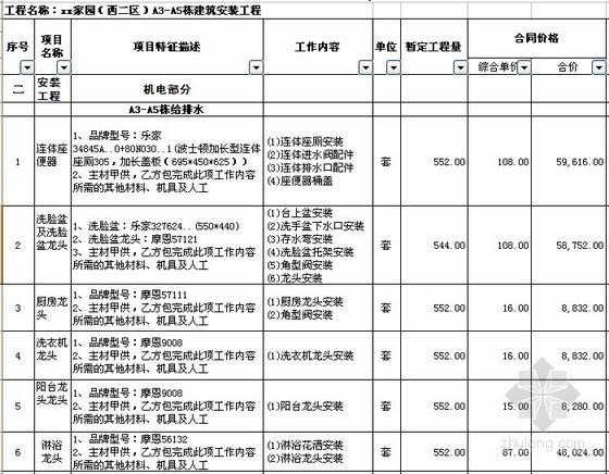 [广东]住宅精装修工程投标书(商务标+技术标)