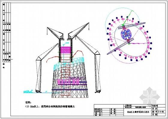 [广东]超高层电视塔钢管混凝土浇筑示意图