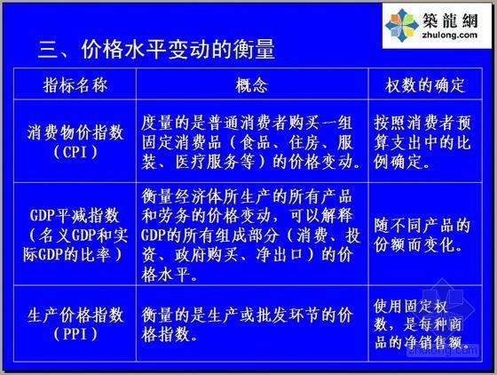 2008版咨询工程师考试(宏观经济政策与发展规划)课件(23页)