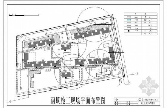 [北京]住宅小区工程雨季施工方案及应急预案