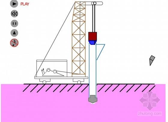 《基础工程施工》课程讲义640页(附试卷习题10套 动画161个)