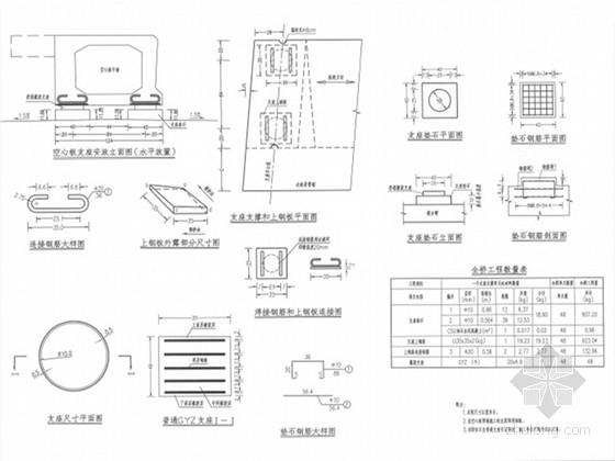 [安徽]3×10m空心板桥梁工程施工图设计63张