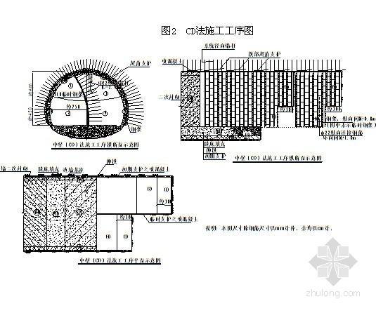 CD法施工工序图