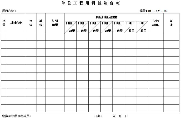 民用建筑施工企业项目全过程管理手册(275页)