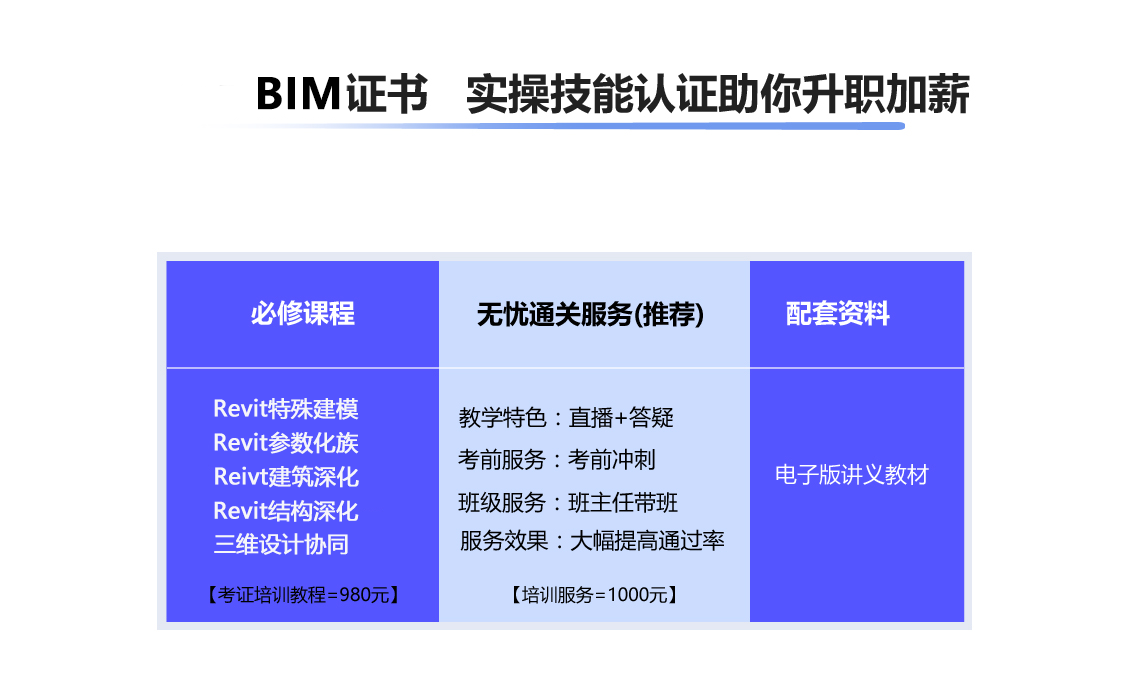 BIM证书必修课程;BIM证书无忧通关服务;BIM证书配套资料。优质课程,顺利拿证。实操技能认证助你升职加薪。