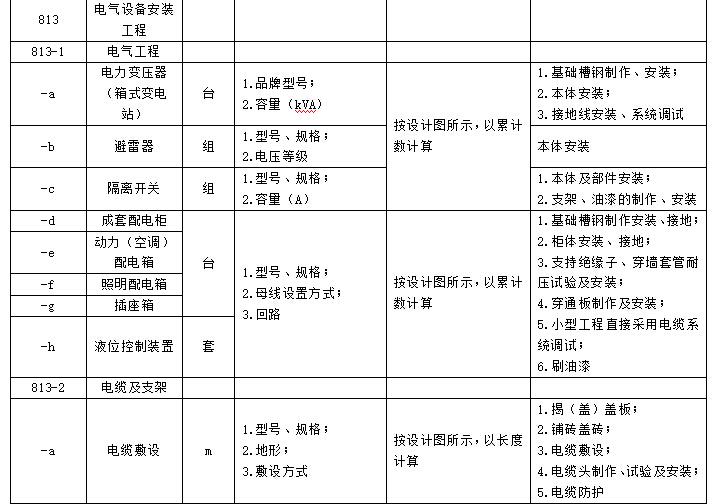 公路工程工程量清单(全)_3