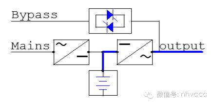 机房建设供配电系统建设_14