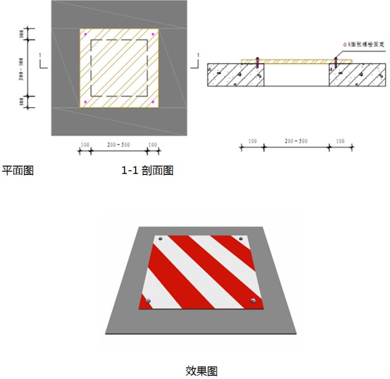 建筑工程安全文明施工标准化做法_2