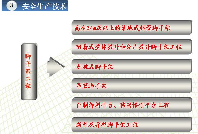 知名企业安全生产管理手册解读(图文并茂)_6