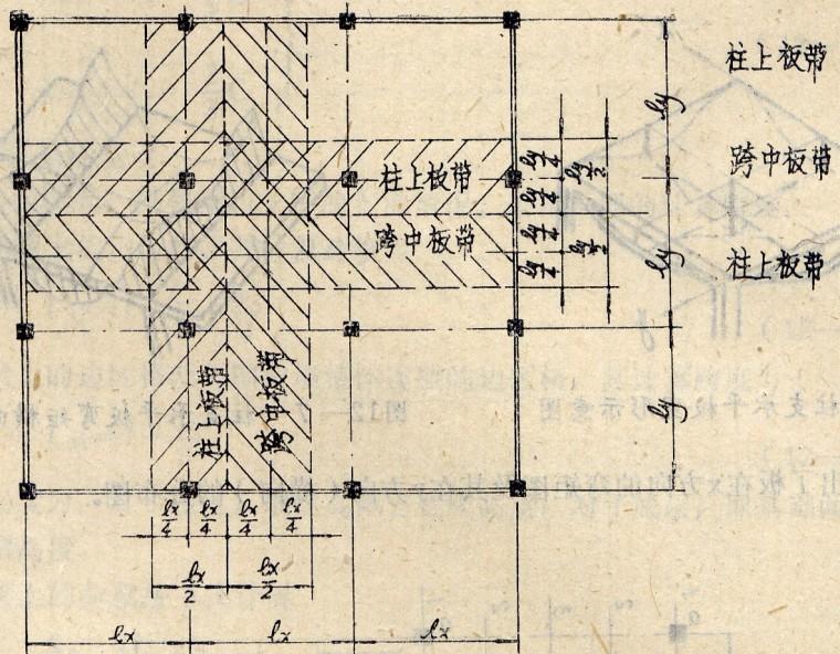 人民防空地下室结构设计计算方法