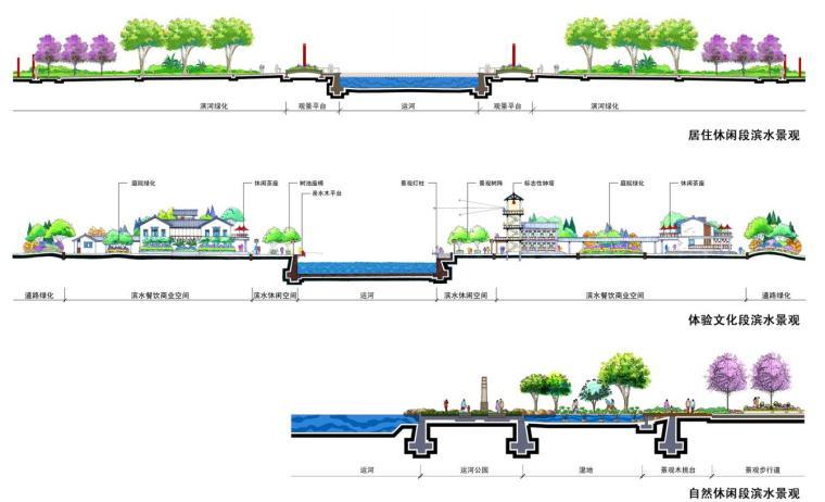 [江苏]某经济技术开发区扬子津古镇片区概念规划及重点地块城市设计PDF(78页)_8