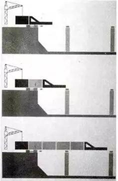 顶推法在箱梁式结构桥梁施工中的应用