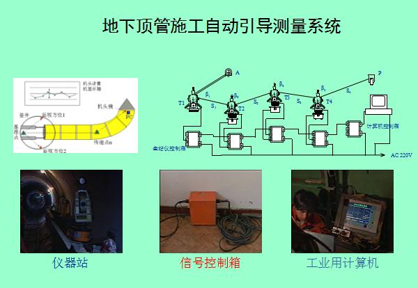 测量与工程测量-全站仪