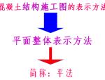 平法标注11G-101解释(共144页)
