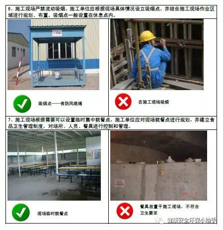 一整套工程现场安全标准图册:我给满分!_14