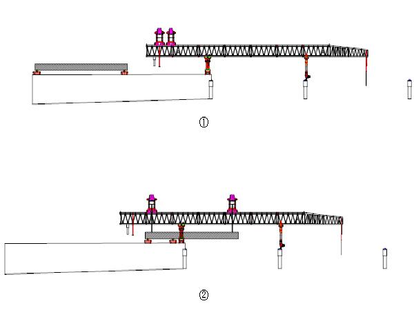 U形桥台施工资料下载-桥梁工程施工方案