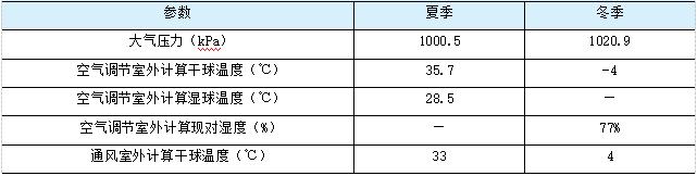 连载· 48 |《变风量空调系统》青山湖服务中心变风量空调设计应用
