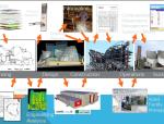 数字化建筑导论-BIM的概念和应用