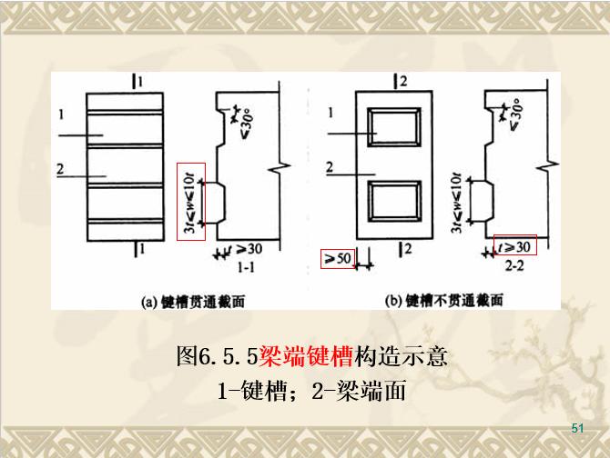 装配式混凝土结构讲义总结(293页ppt,2017.12)_15