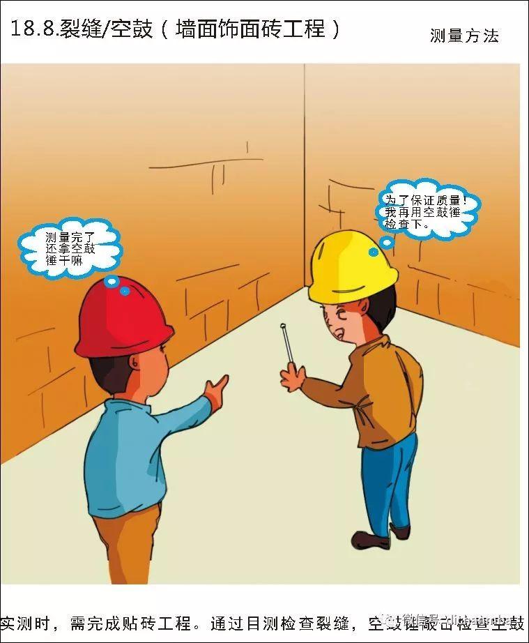 详解在建工程实测实量可视化体系(全套),完美!!!!_179
