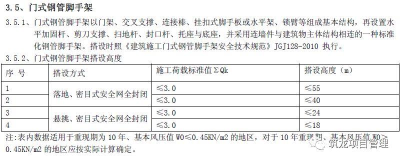 外脚手架及卸料平台安全标准化做法!_54