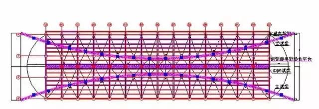 大跨度拱形钢结构安装施工工法_7
