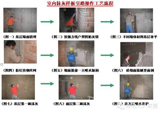 抹灰标准施工方法,干货收藏