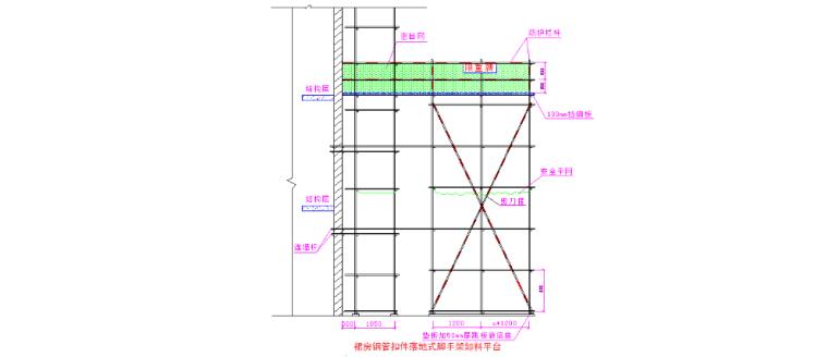[江苏]脚手架工程施工技术方案