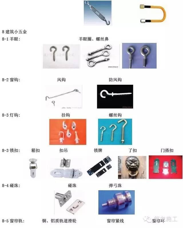 """常用建筑工程材料详细分类及高清图片,学完就能变身""""百科全书""""_8"""