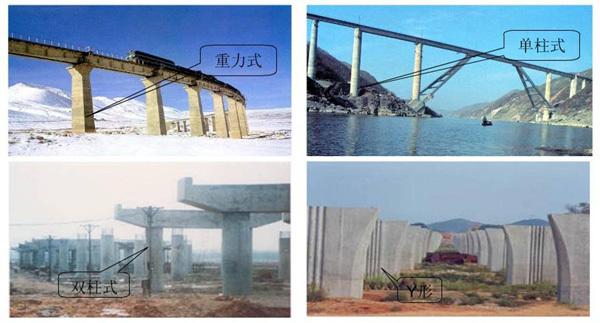 带你开启桥梁工程师之旅--桥梁工程师速成班